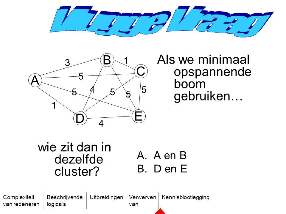 Complexiteit van redeneren Beschrijvende logica's UitbreidingenVerwerven van Kennisblootlegging A.A en B B.D en E A B C D E 1 3 4 1 54 5 5 5 Als we mi