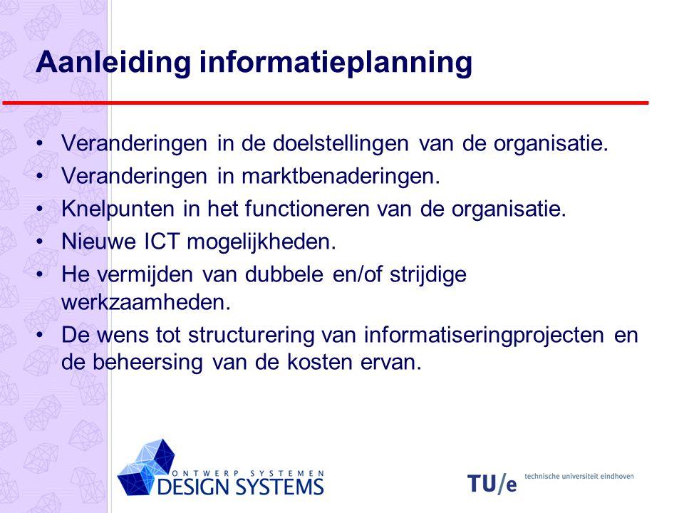 Aanleiding informatieplanning Veranderingen in de doelstellingen van de organisatie.