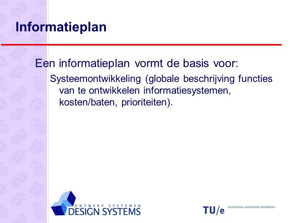 Informatieplan Een informatieplan vormt de basis voor: Systeemontwikkeling (globale beschrijving functies van te ontwikkelen informatiesystemen, kosten/baten, prioriteiten).