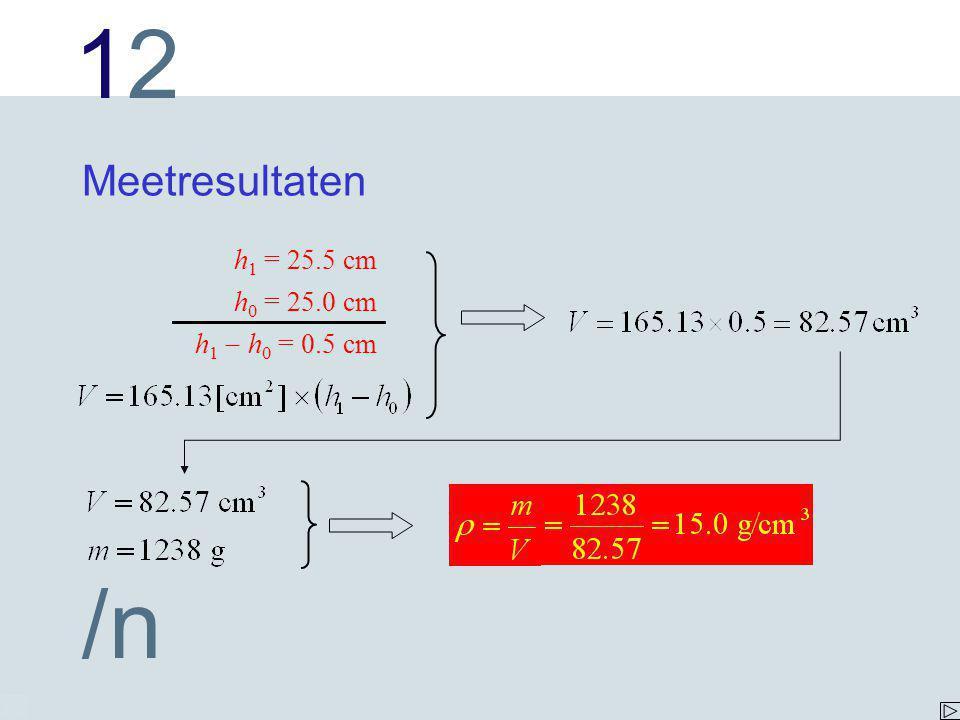 1212 /n Meetresultaten h 1 = 25.5 cm h 0 = 25.0 cm h 1  h 0 = 0.5 cm