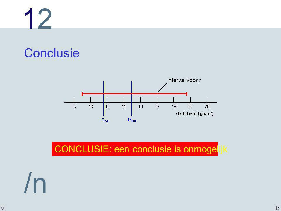 1212 /n Conclusie CONCLUSIE: een conclusie is onmogelijk interval voor 