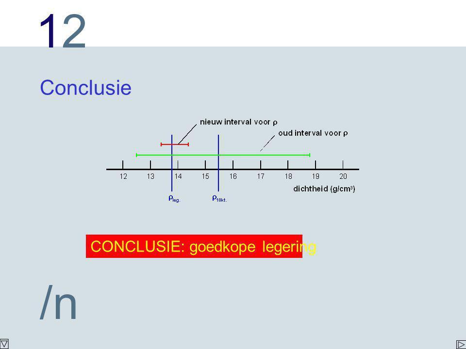 1212 /n Conclusie CONCLUSIE: goedkope legering