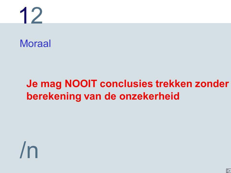 1212 /n Moraal Je mag NOOIT conclusies trekken zonder berekening van de onzekerheid
