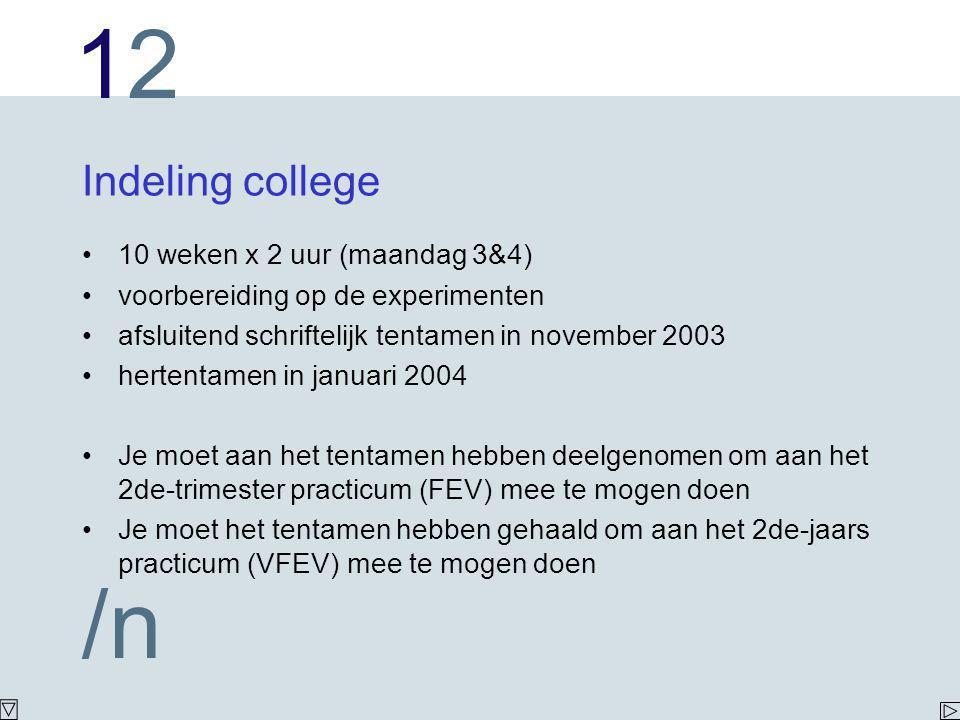 1212 /n Indeling practicum DEELNAME VERPLICHT 6 experimenten à 2 halve dagen groepsindeling: –groep 1: ma.mi.