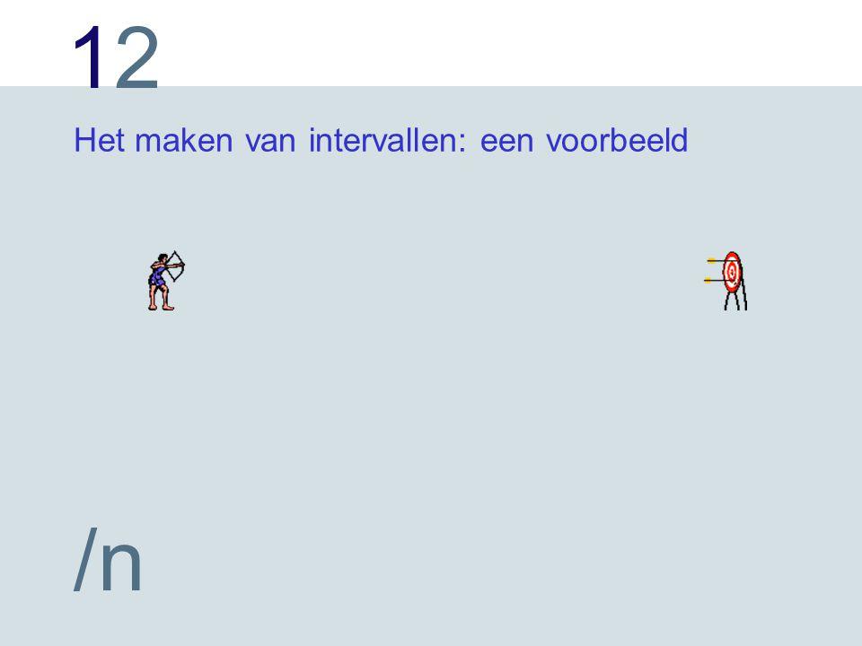 1212 /n Het maken van intervallen: een voorbeeld