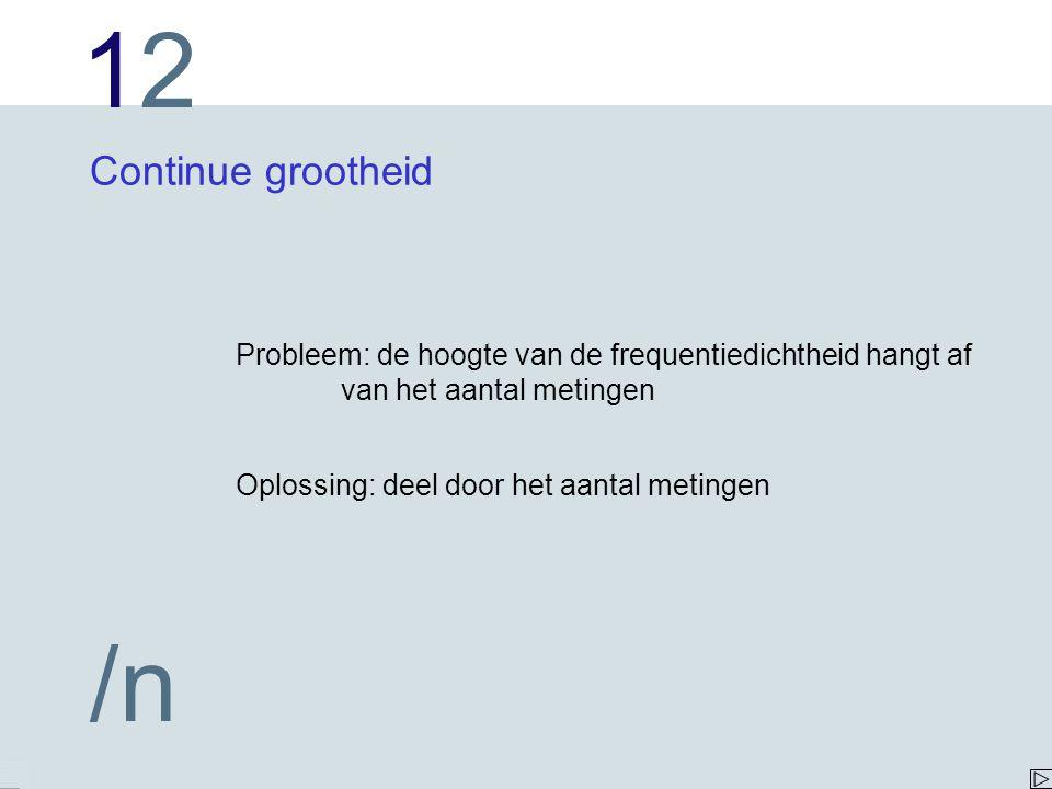 1212 /n Continue grootheid Probleem: de hoogte van de frequentiedichtheid hangt af van het aantal metingen Oplossing: deel door het aantal metingen