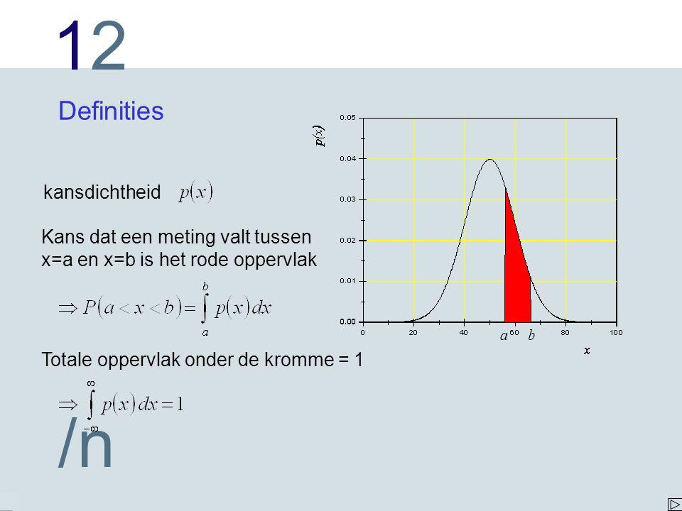 1212 /n Definities kansdichtheid a b Kans dat een meting valt tussen x=a en x=b is het rode oppervlak Totale oppervlak onder de kromme = 1