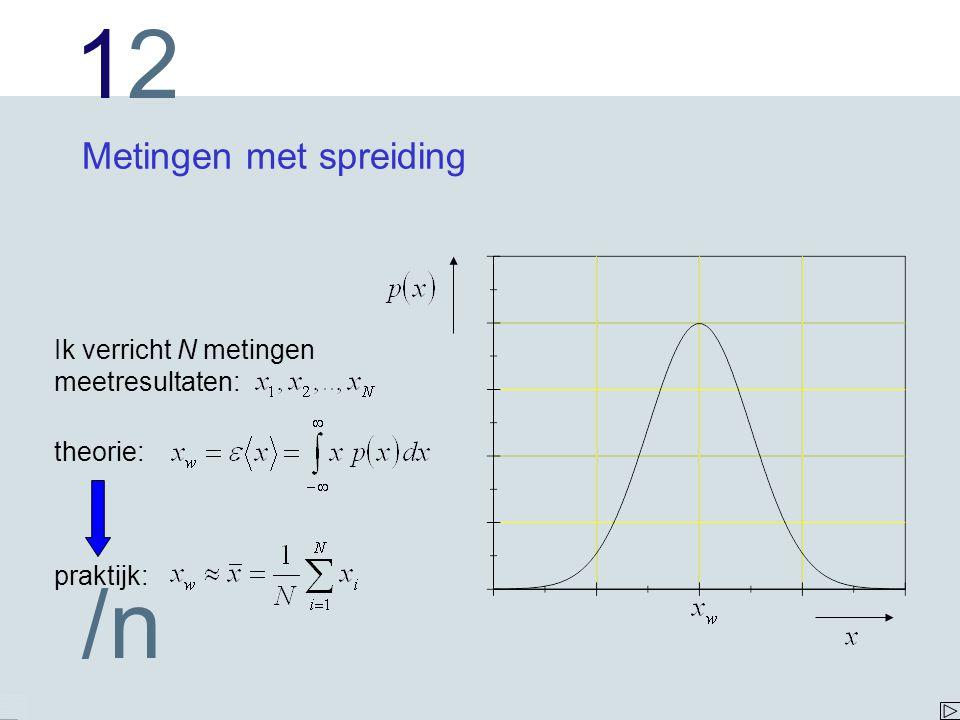 1212 /n Metingen met spreiding Ik verricht N metingen meetresultaten: theorie: praktijk: