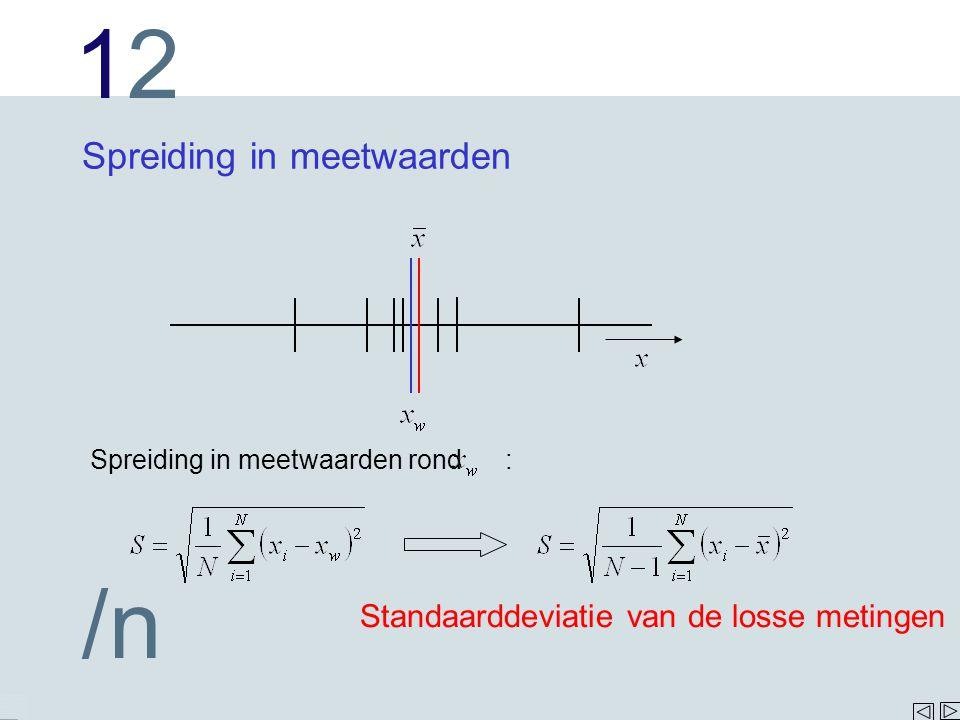 1212 /n Spreiding in meetwaarden Spreiding in meetwaarden rond : Standaarddeviatie van de losse metingen