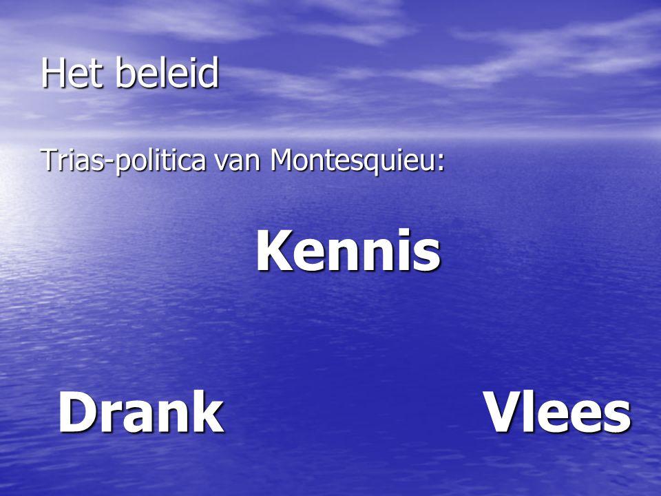Het beleid Trias-politica van Montesquieu: Kennis DrankVlees