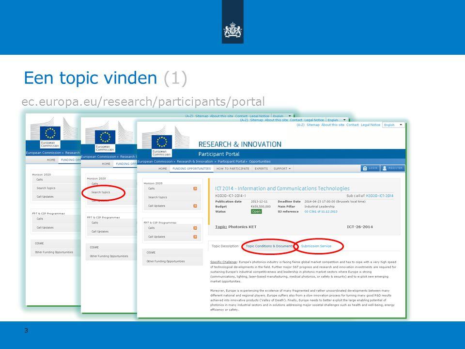 Een topic vinden (1) ec.europa.eu/research/participants/portal 3
