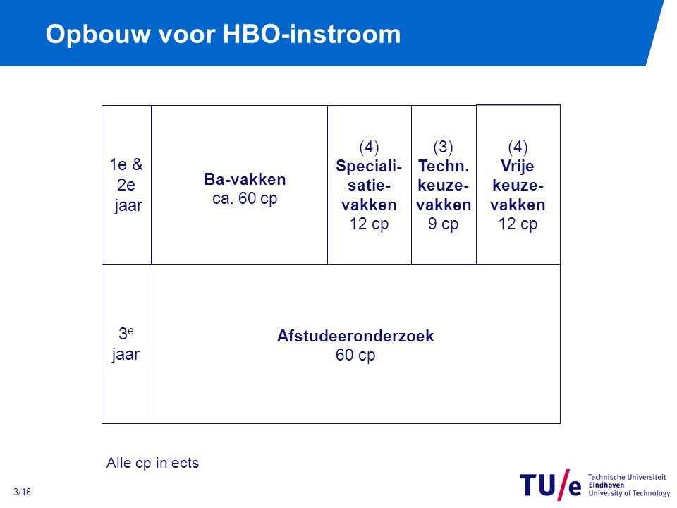 3/16 Opbouw voor HBO-instroom 1e & 2e jaar (4) Speciali- satie- vakken 12 cp (3) Techn.