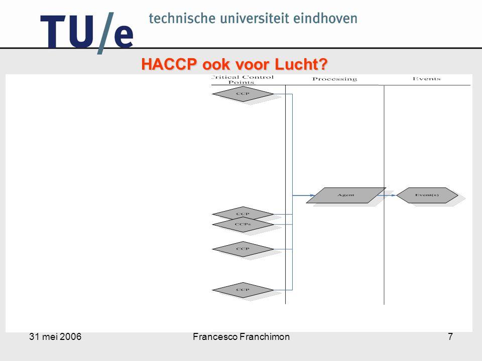 31 mei 2006Francesco Franchimon7 HACCP ook voor Lucht?