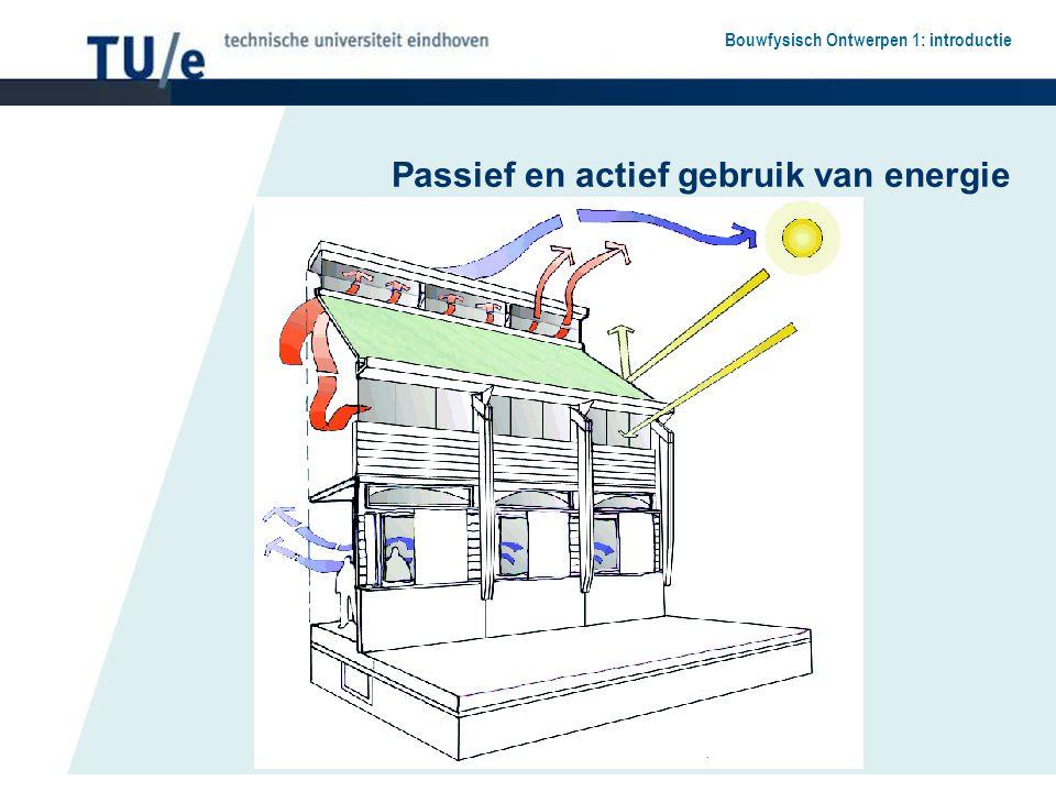 Bouwfysisch Ontwerpen 1: introductie Passief en actief gebruik van energie