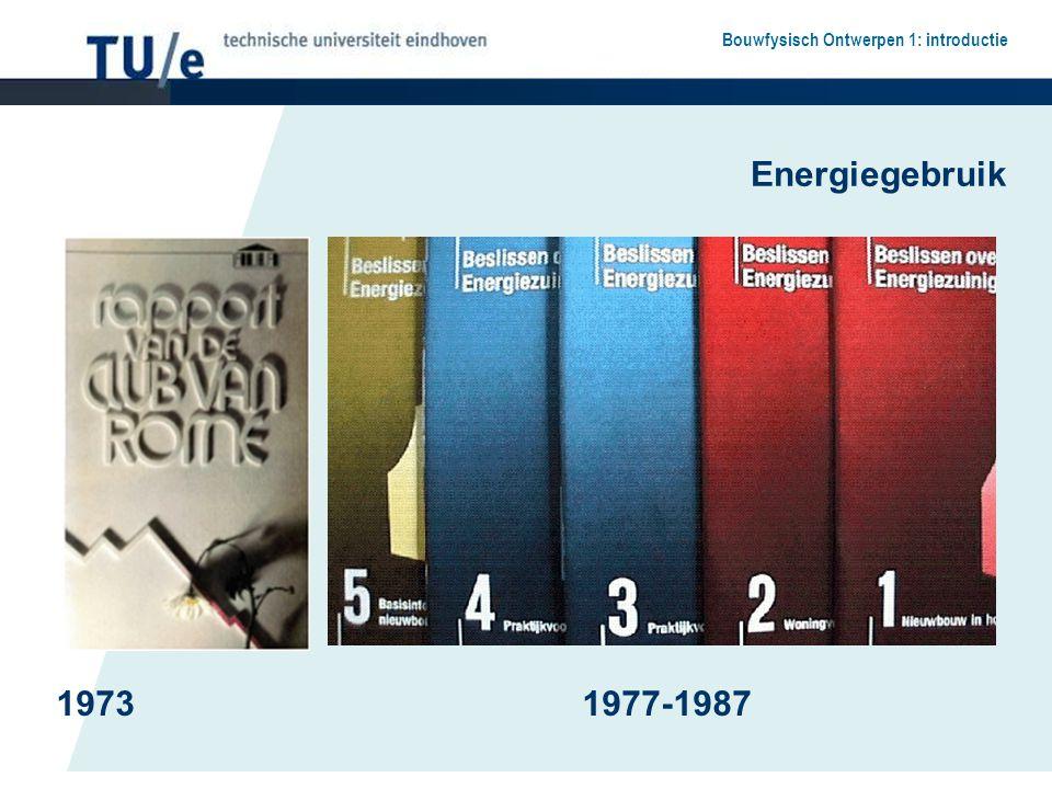Bouwfysisch Ontwerpen 1: introductie Energiegebruik 1973 1977-1987