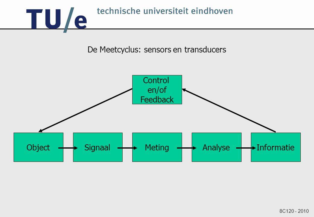 8C120 - 2010 De Meetcyclus: sensors en transducers ObjectSignaalMetingAnalyseInformatie Control en/of Feedback