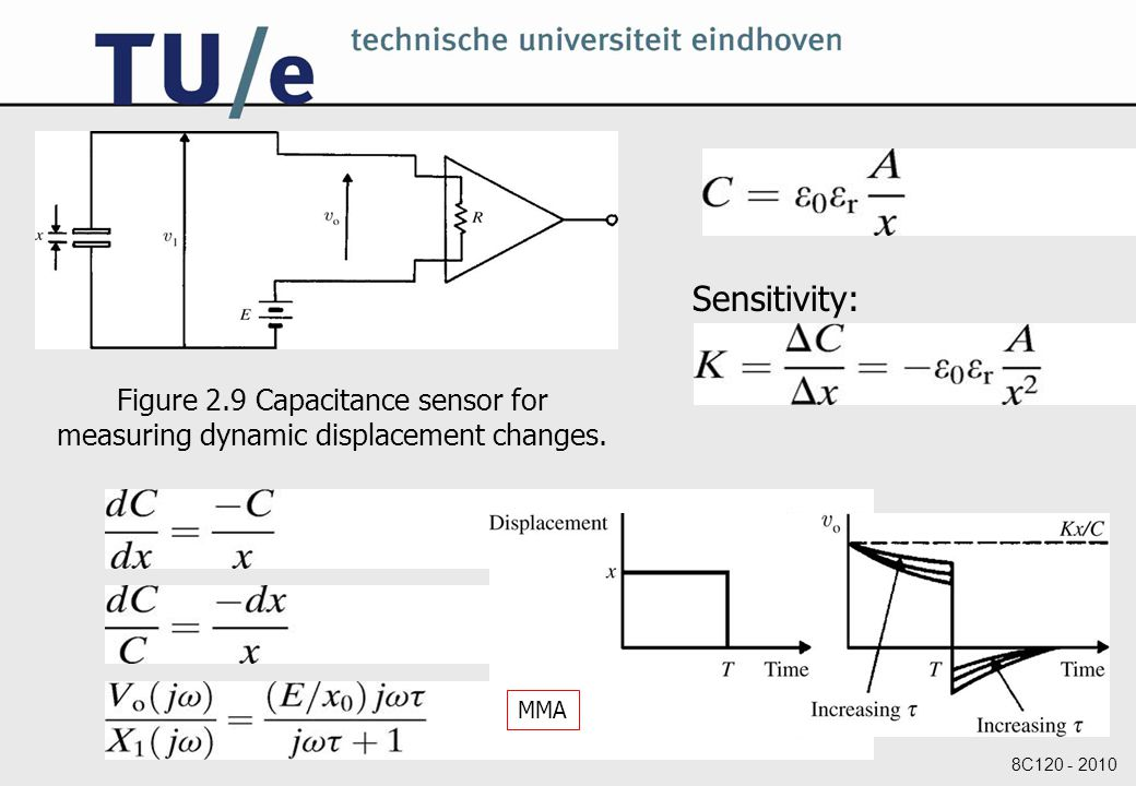 8C120 - 2010 Figure 2.9 Capacitance sensor for measuring dynamic displacement changes. Sensitivity: MMA