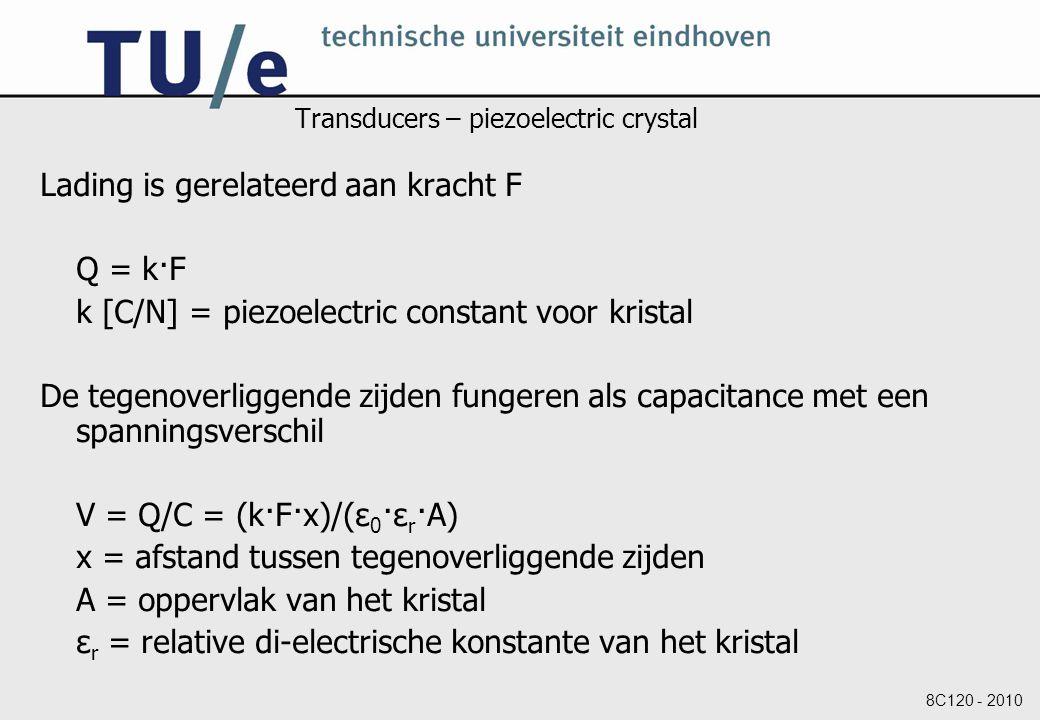 8C120 - 2010 Transducers – piezoelectric crystal Lading is gerelateerd aan kracht F Q = k·F k [C/N] = piezoelectric constant voor kristal De tegenoverliggende zijden fungeren als capacitance met een spanningsverschil V = Q/C = (k·F·x)/(ε 0 ·ε r ·A) x = afstand tussen tegenoverliggende zijden A = oppervlak van het kristal ε r = relative di-electrische konstante van het kristal