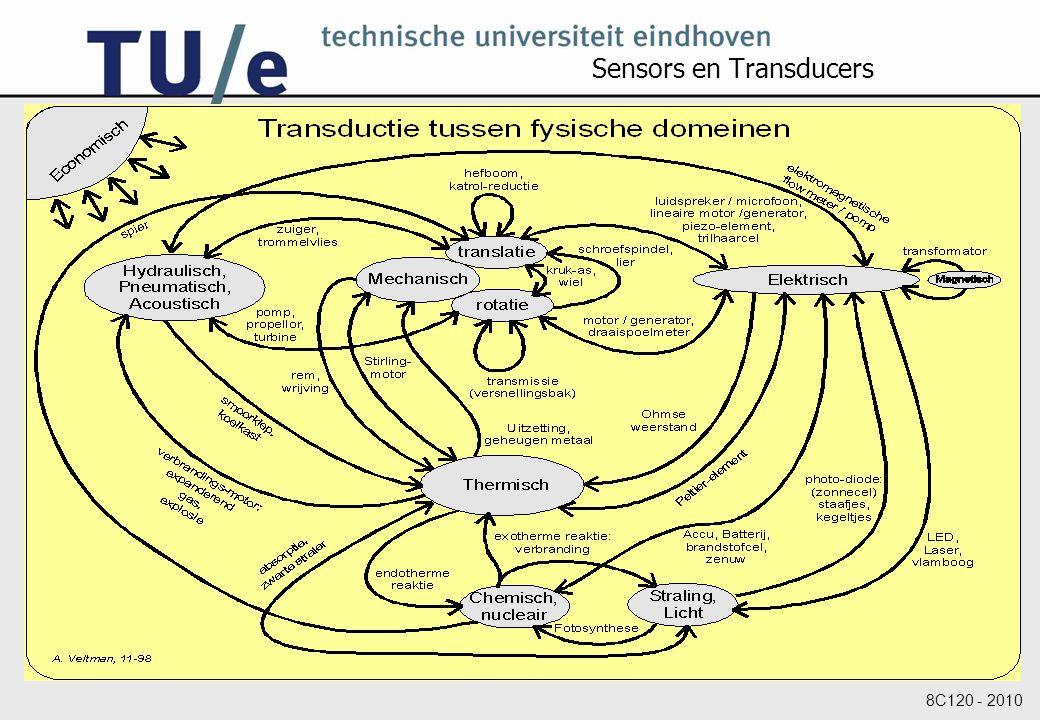 8C120 - 2010 Sensors en Transducers