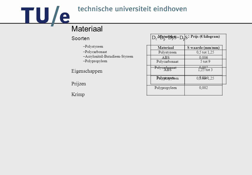 Materiaal Soorten –Polystyreen –Polycarbonaat –Acrylonitril-Butadieen-Styreen –Polypropyleen Eigenschappen Prijzen Krimp Materialen:Prijs (€/kilogram) Polystyreen0,5 tot 1,25 Polycarbonaat5 tot 9 ABS1,25 tot 3 Polypropyleen0,5 tot 1,25 D c =D p +D P S+D p S 2 MateriaalS waarde (mm/mm) ABS0,006 Polycarbonaat0,007 Polystyreen0,004 Polypropyleen0,002