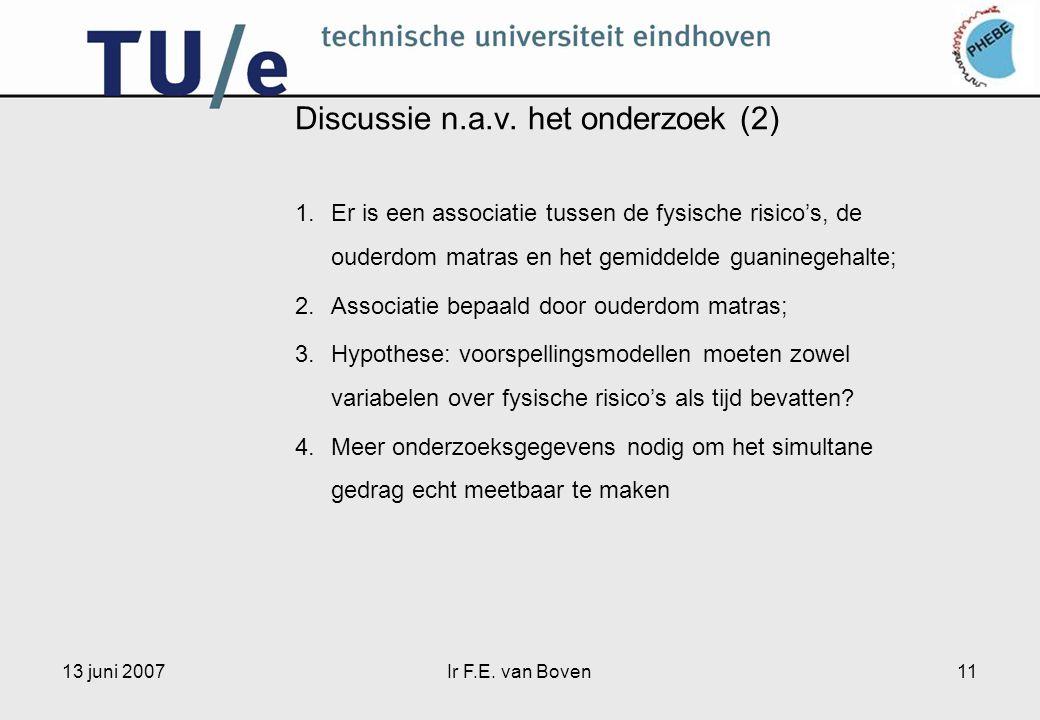 13 juni 2007Ir F.E. van Boven11 Discussie n.a.v.