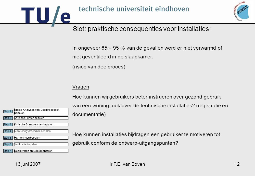 13 juni 2007Ir F.E. van Boven12 Slot: praktische consequenties voor installaties: In ongeveer 65 – 95 % van de gevallen werd er niet verwarmd of niet