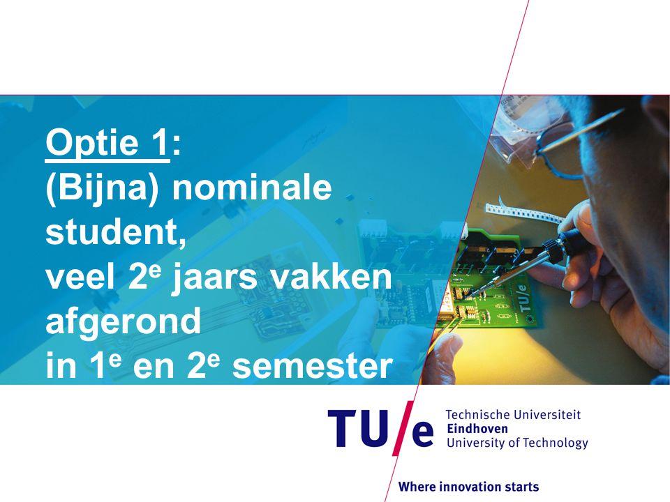 Optie 1: (Bijna) nominale student, veel 2 e jaars vakken afgerond in 1 e en 2 e semester