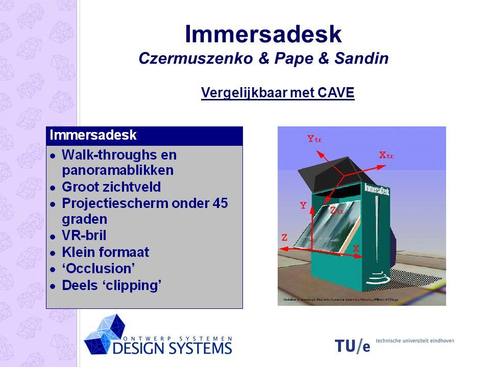 Immersadesk Czermuszenko & Pape & Sandin Vergelijkbaar met CAVE