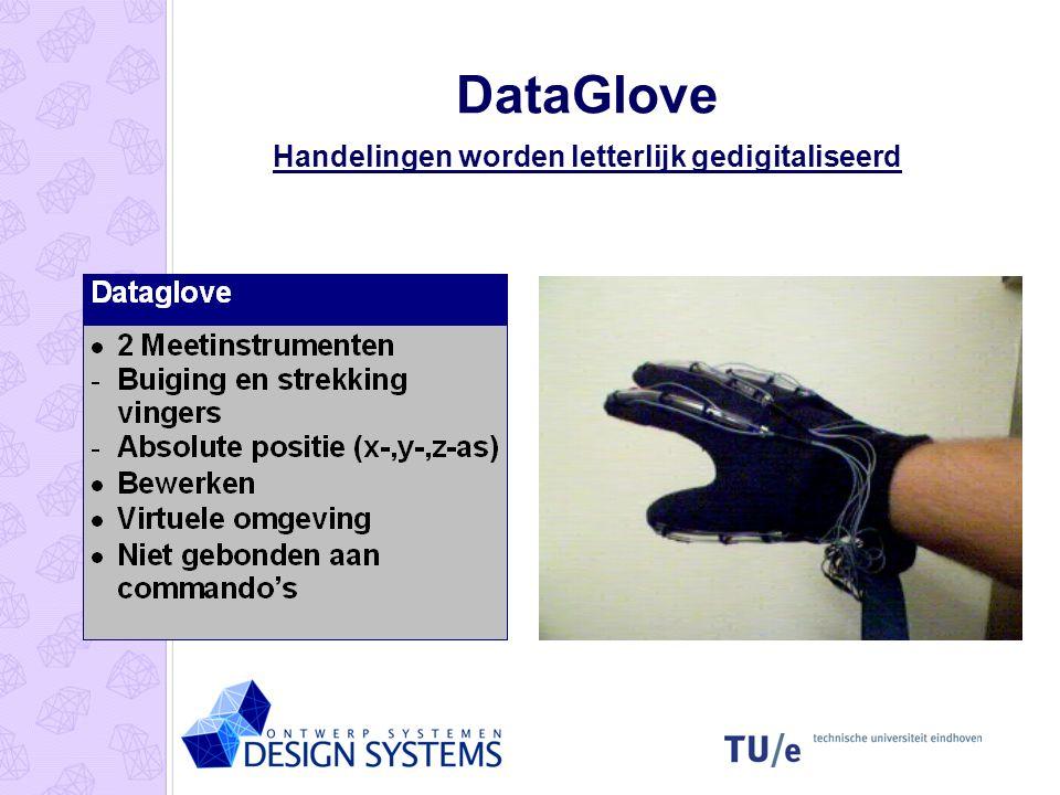 DataGlove Handelingen worden letterlijk gedigitaliseerd