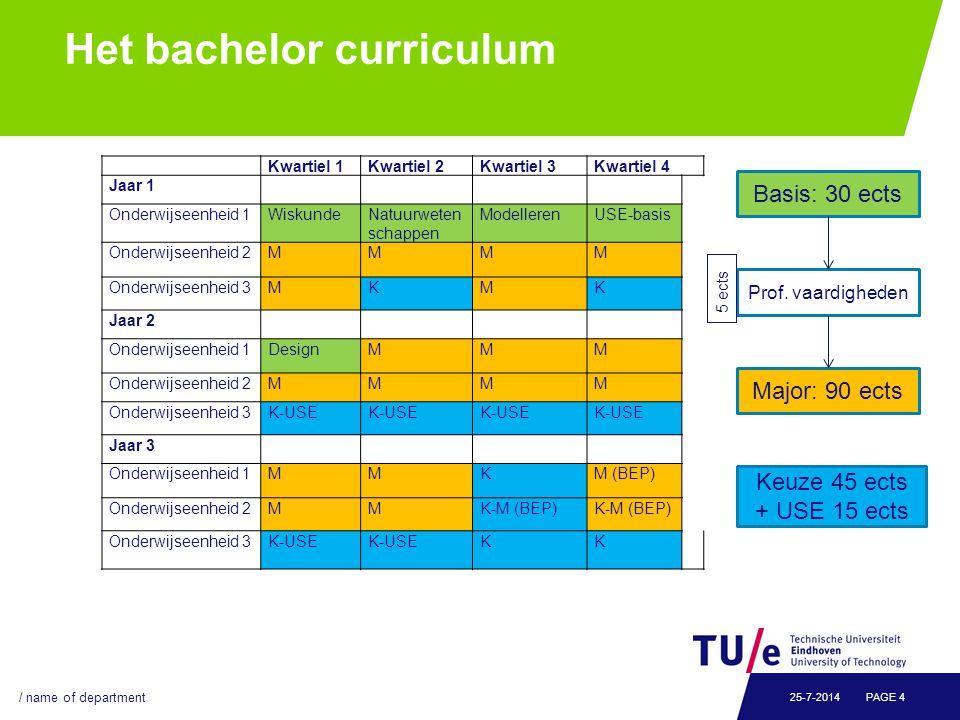 Het bachelor curriculum / name of department PAGE 425-7-2014 Kwartiel 1Kwartiel 2Kwartiel 3Kwartiel 4 Jaar 1 Onderwijseenheid 1WiskundeNatuurweten sch