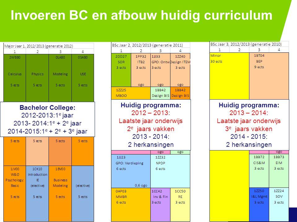 Invoeren BC en afbouw huidig curriculum / name of department PAGE 525-7-2014 Huidig programma: 2012 – 2013: Laatste jaar onderwijs 2 e jaars vakken 2013 - 2014: 2 herkansingen Bachelor College: 2012-2013:1 e jaar 2013- 2014:1 e + 2 e jaar 2014-2015:1 e + 2 e + 3 e jaar Huidig programma: 2013 – 2014: Laatste jaar onderwijs 3 e jaars vakken 2014 - 2015: 2 herkansingen