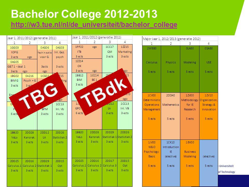 Bachelor College 2012-2013 http://w3.tue.nl/nl/de_universiteit/bachelor_college http://w3.tue.nl/nl/de_universiteit/bachelor_college