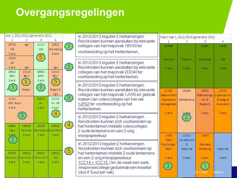 Overgangsregelingen / name of department PAGE 825-7-2014 11 1 In 2012/2013 regulier 2 herkansingen. Recidivisten kunnen aansluiten bij relevante colle