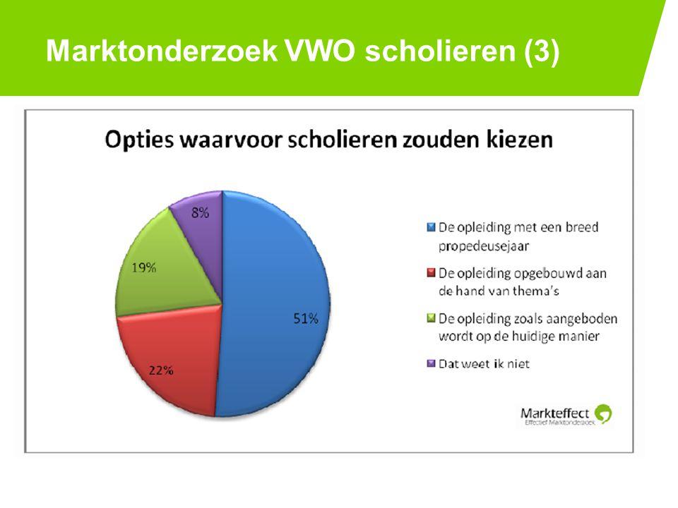 Marktonderzoek VWO scholieren (3) PAGE 1325-7-2014