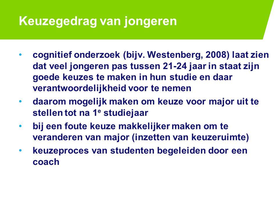 Keuzegedrag van jongeren cognitief onderzoek (bijv.