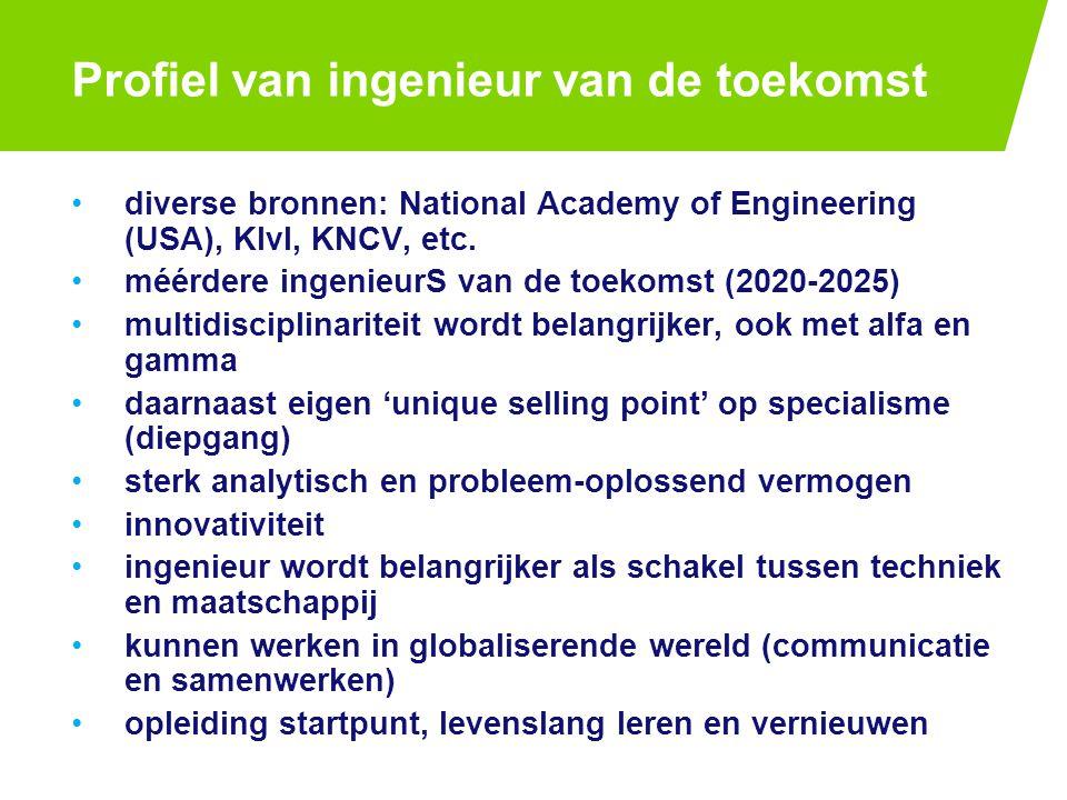 Profiel van ingenieur van de toekomst diverse bronnen: National Academy of Engineering (USA), KIvI, KNCV, etc.