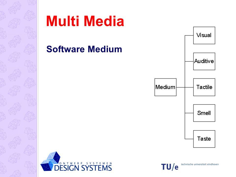 Multi Media Message Medium