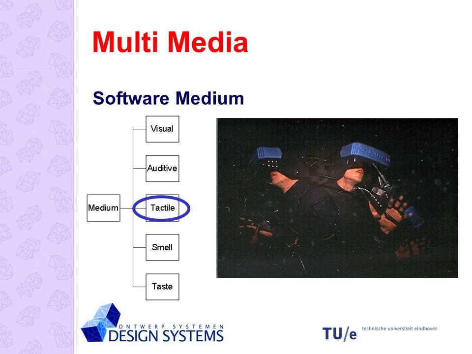 Multi Media Multi Media bij de presentatie van een bouwkundig ontwerp Papier Digitaal / Statisch Digitaal / Bewegend Vector Graphics:Autocad, Corel Draw Bitmap Graphics:Photopaint, Photoshop Video Animatie:Autocad, 3D Studio