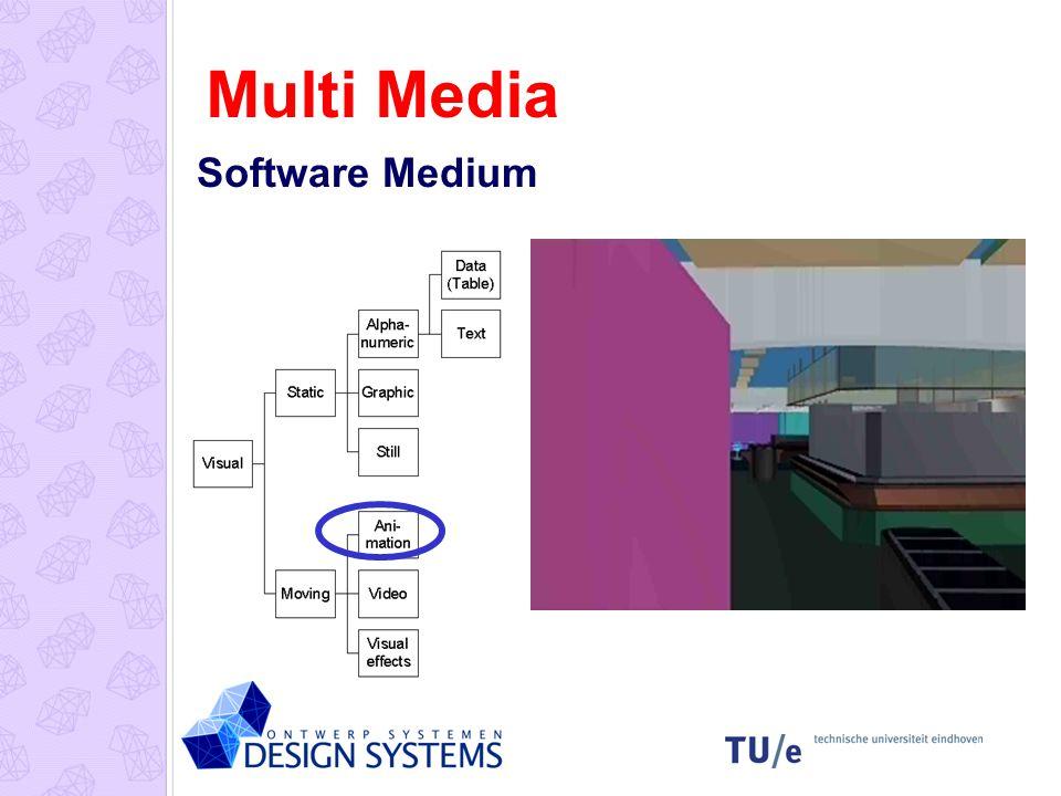 Multi Media Hardware Medium