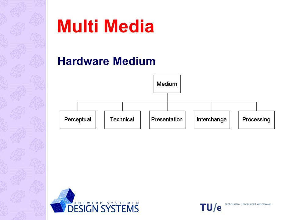 Multi Media Hardware Medium Visual Auditive Tactile Taste Smell