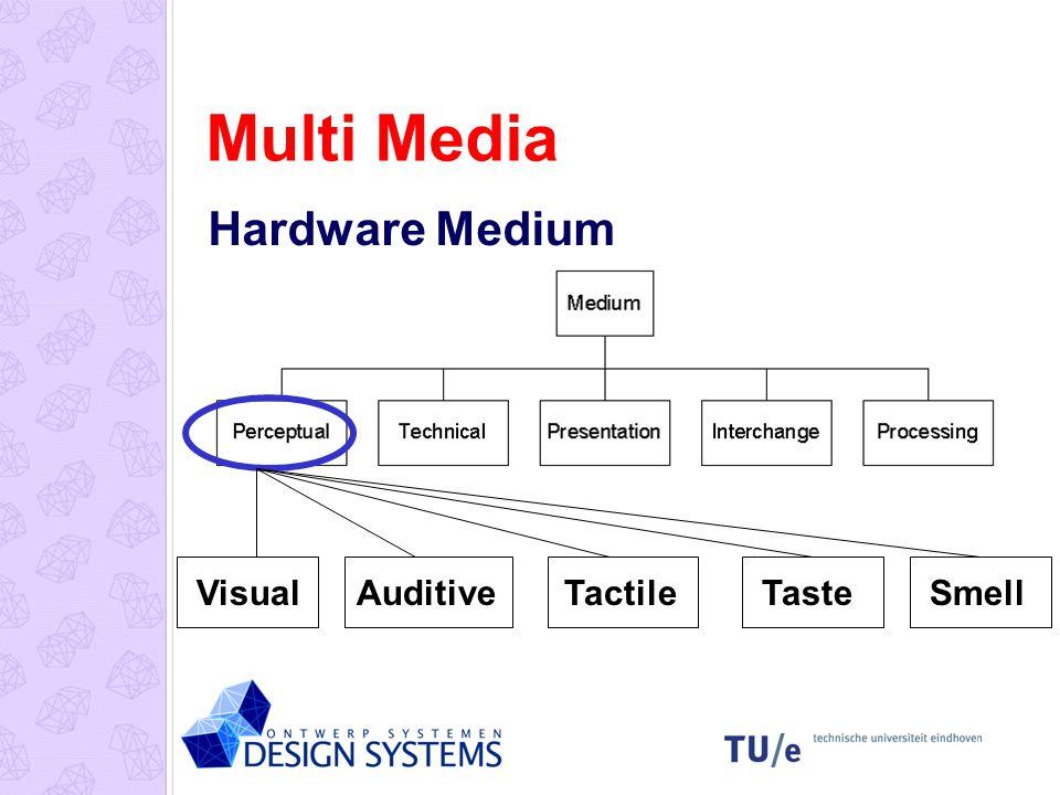 Multi Media Hardware Medium ASCII MPEG JPEG MIDI