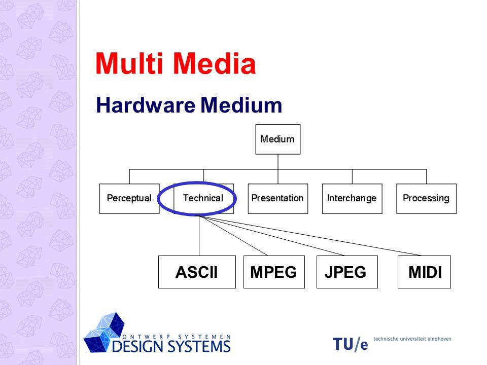 Multi Media Hardware Medium InputOutput Keybord Mouse Button Microphone Camera TV Printer Screen Paper Loudspeaker