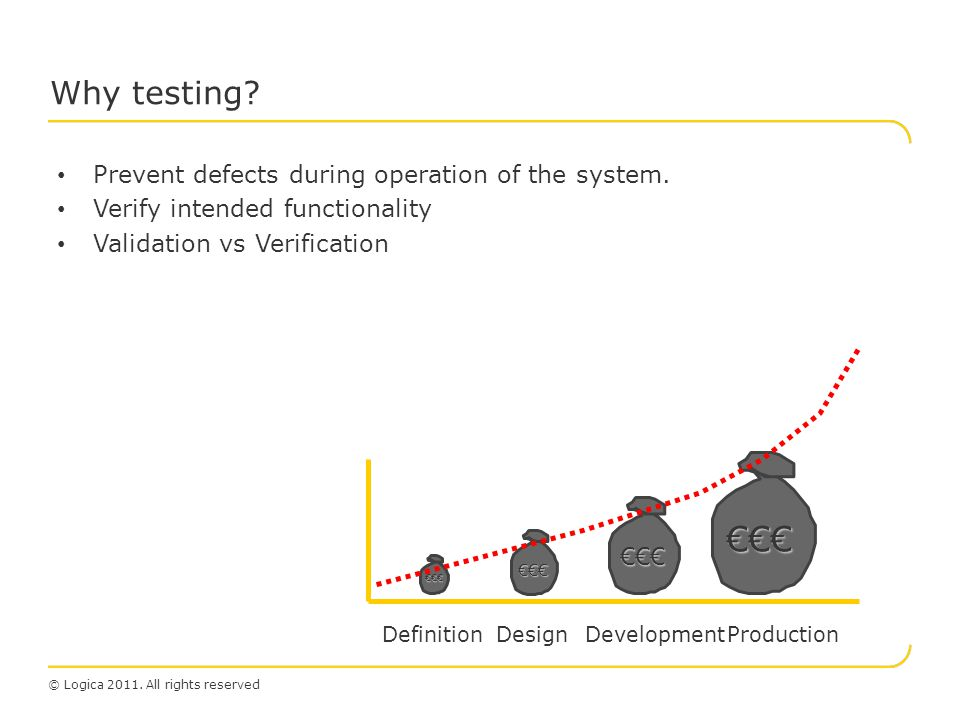 © Logica 2011. All rights reserved Why testing? Prevent defects during operation of the system. Verify intended functionality Validation vs Verificati