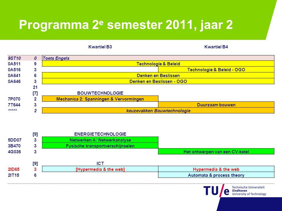 Programma 2 e semester 2011, jaar 2 Kwartiel B3Kwartiel B4 9ST100Toets Engels 0A5119Technologie & Beleid 0A5163Technologie & Beleid - OGO 0A6416Denken