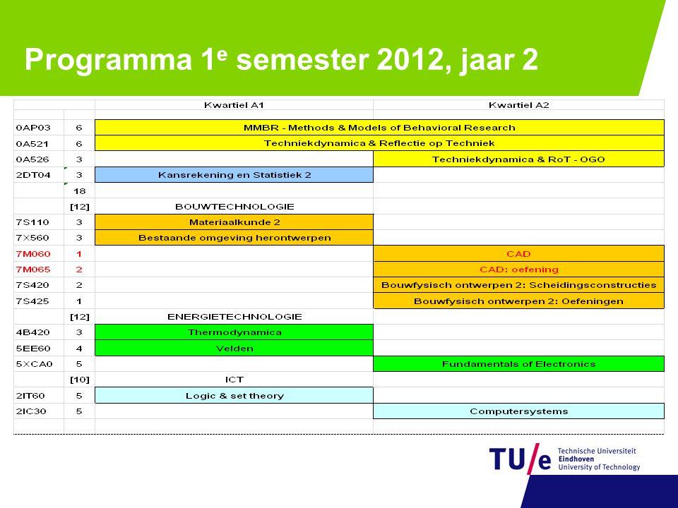 Programma 1 e semester 2012, jaar 2