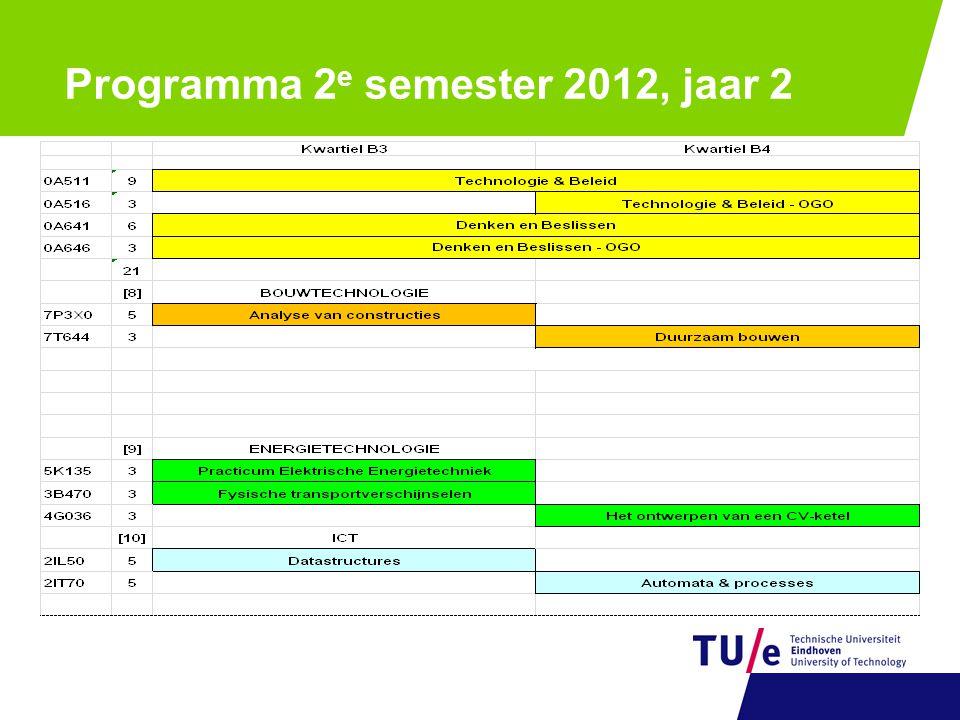 Programma 2 e semester 2012, jaar 2
