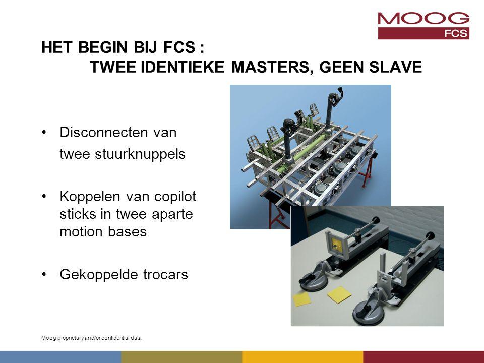 Moog proprietary and/or confidential data HET BEGIN BIJ FCS : TWEE IDENTIEKE MASTERS, GEEN SLAVE Disconnecten van twee stuurknuppels Koppelen van copilot sticks in twee aparte motion bases Gekoppelde trocars