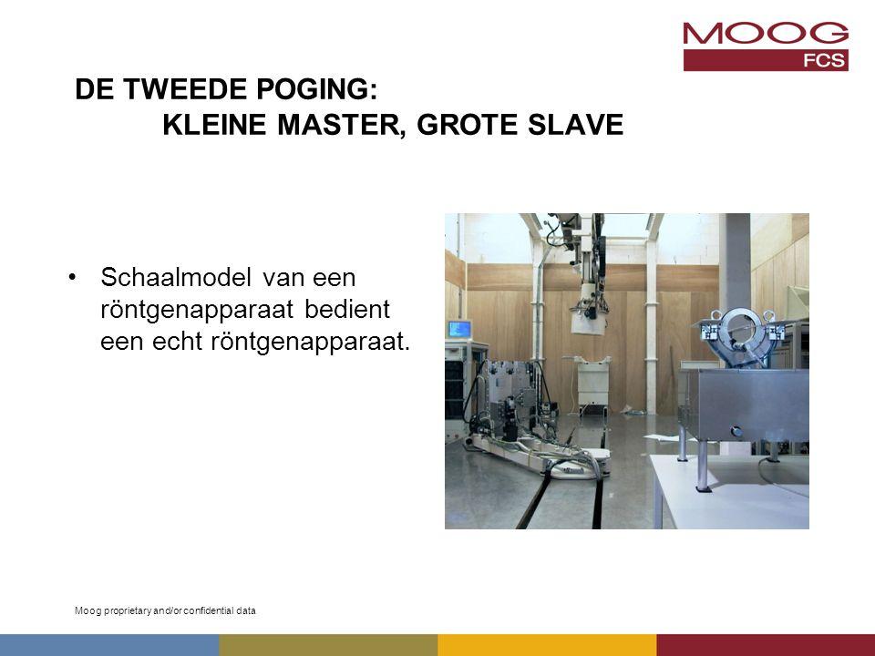 Moog proprietary and/or confidential data DE TWEEDE POGING: KLEINE MASTER, GROTE SLAVE Schaalmodel van een röntgenapparaat bedient een echt röntgenapparaat.