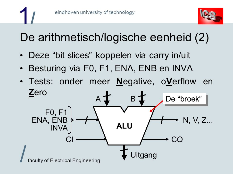 1/1/ / faculty of Electrical Engineering eindhoven university of technology N, V, Z...