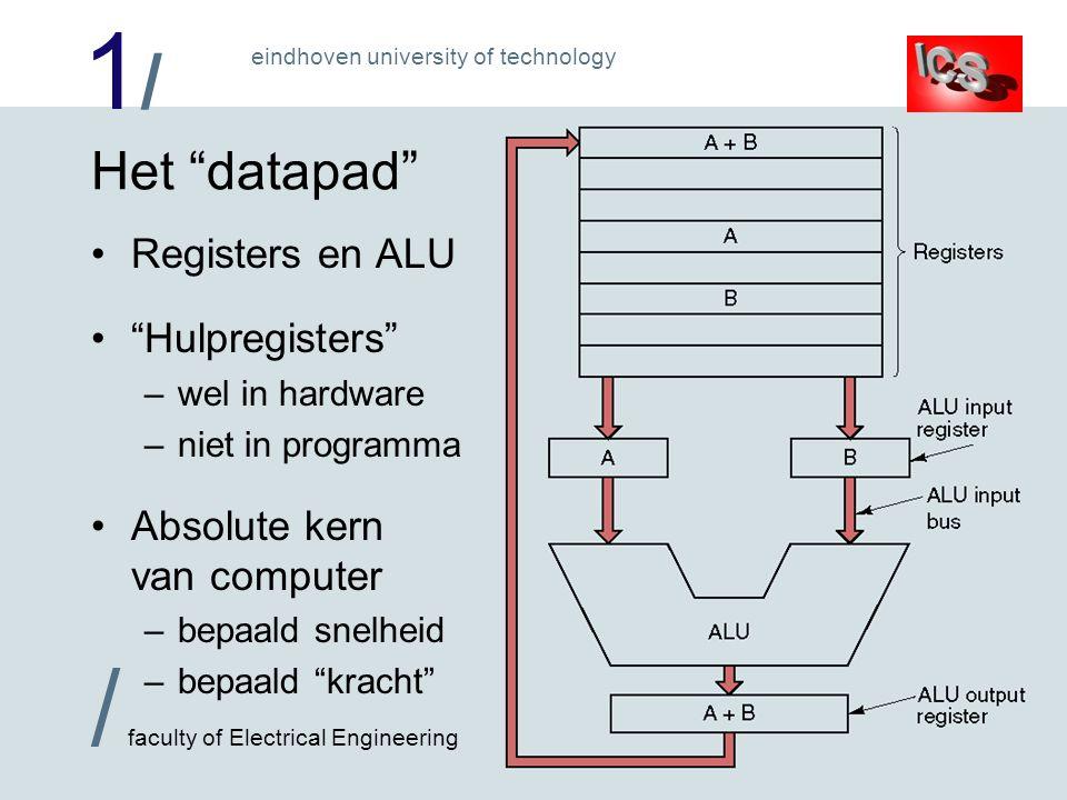 1/1/ / faculty of Electrical Engineering eindhoven university of technology Het datapad Registers en ALU Hulpregisters –wel in hardware –niet in programma Absolute kern van computer –bepaald snelheid –bepaald kracht